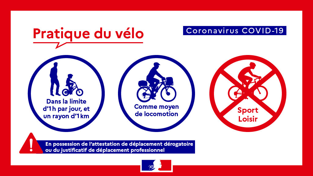 Visuel interdisant le vélo
